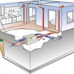 Воздушное отопление в вашем доме