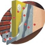 Утепление фасадов мокрым методом