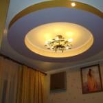 Комплексный ремонт потолка
