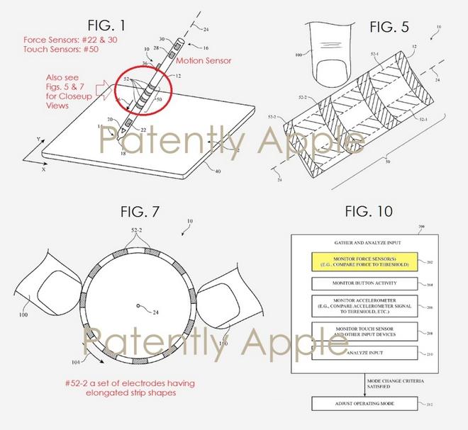 Новый Apple Pencil может стать по-настоящему полезным
