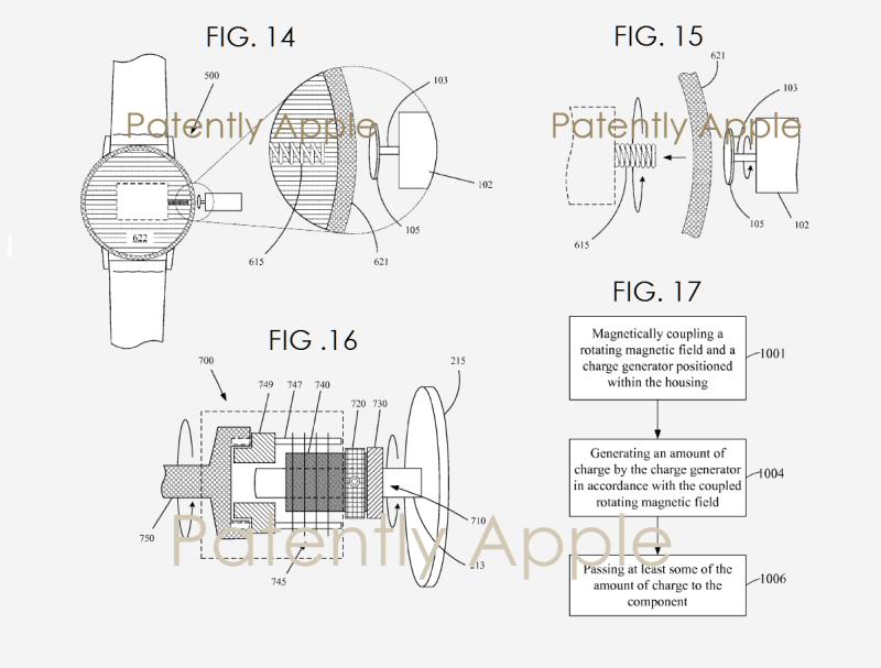 Apple хочет, чтобы мы заводили Apple Watch как обычные часы