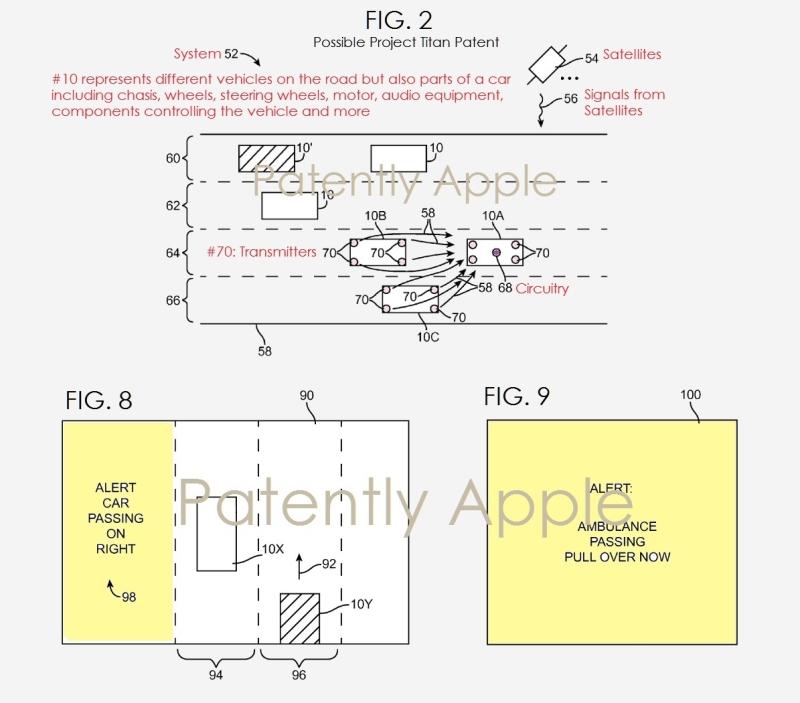 На что будет способна новая система автопилотирования от Apple?