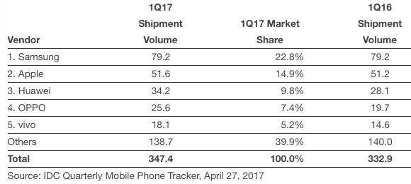 Кто представляет опасность для iPhone?