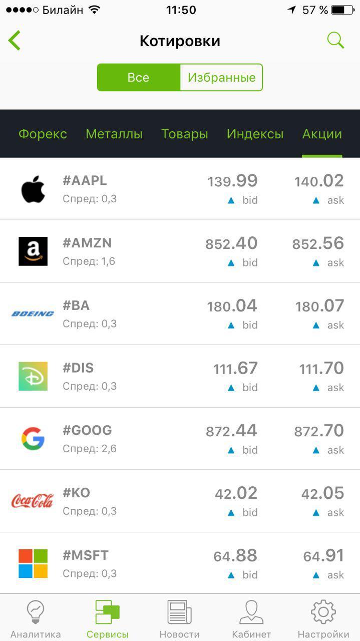 Зарабатываем с iPhone и мобильным приложением Alpari Mobile!