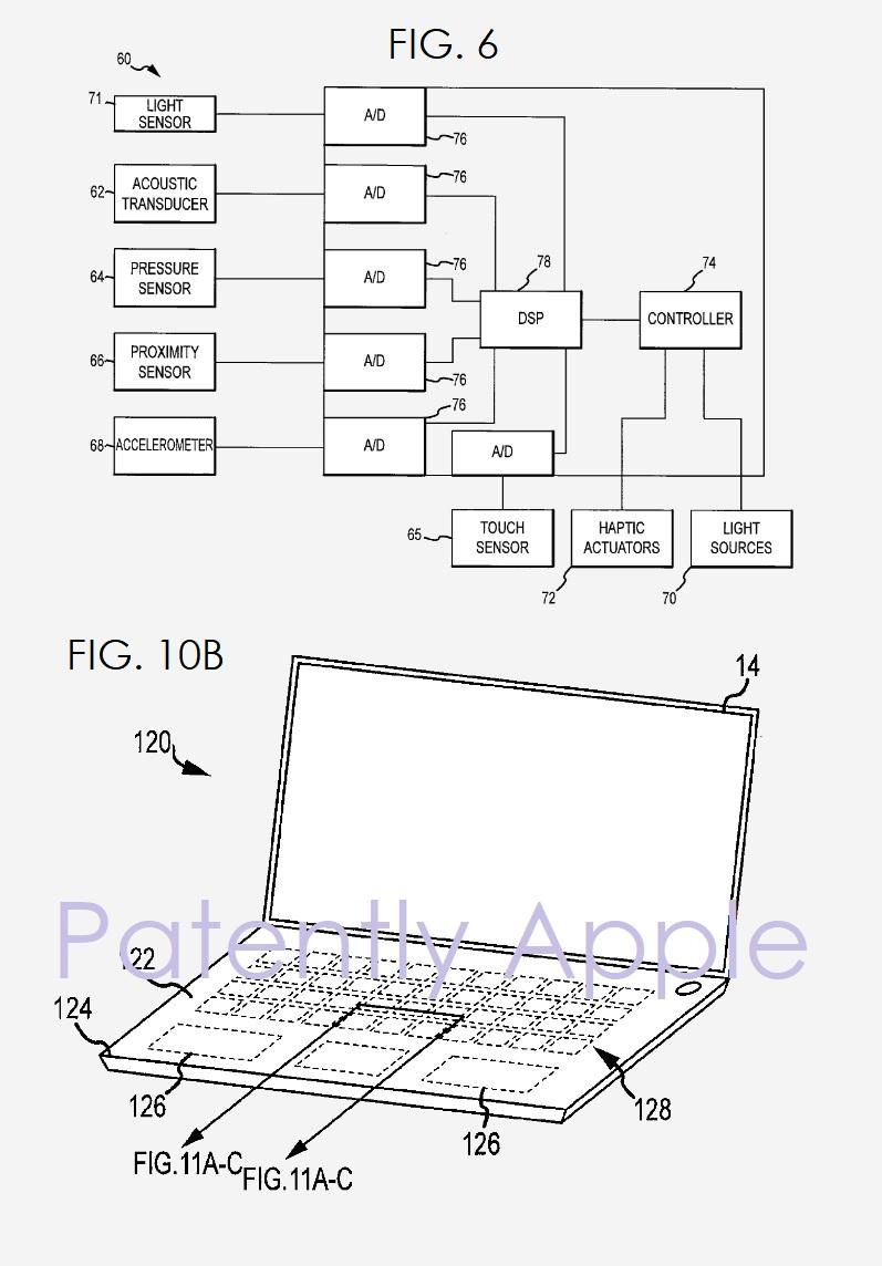 Когда в MacBook появятся «сенсорные» клавиатуры?