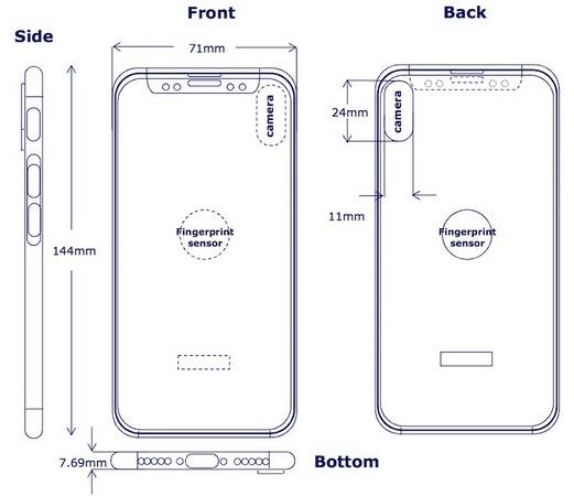 Apple знает, как сделать Touch ID на задней панели iPhone удобным