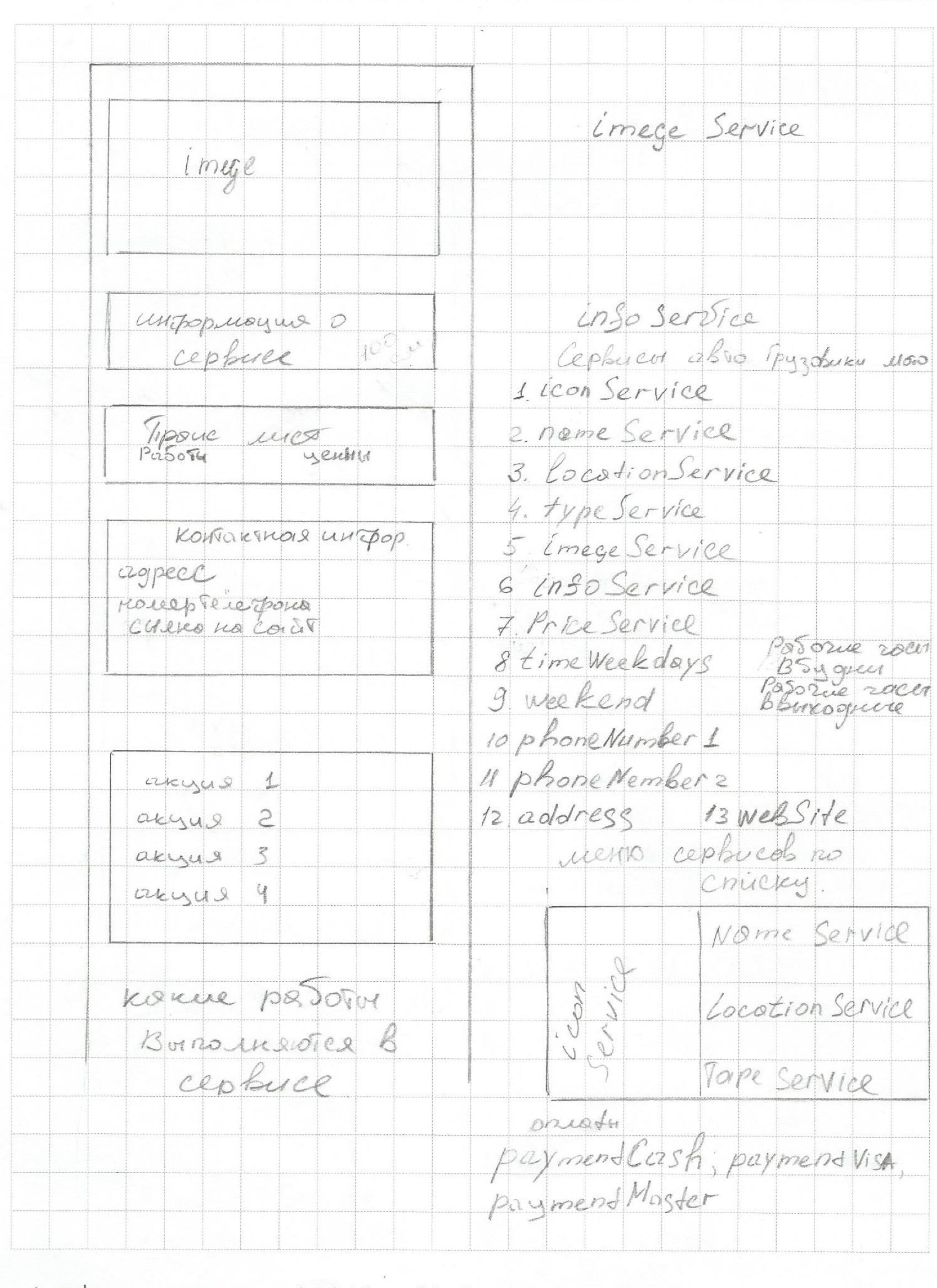 #DevStory: История разработки приложения АvtoRemont